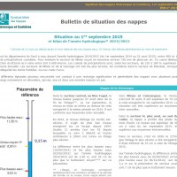 Bulletin de Situation des Nappes 1er octobre 2018